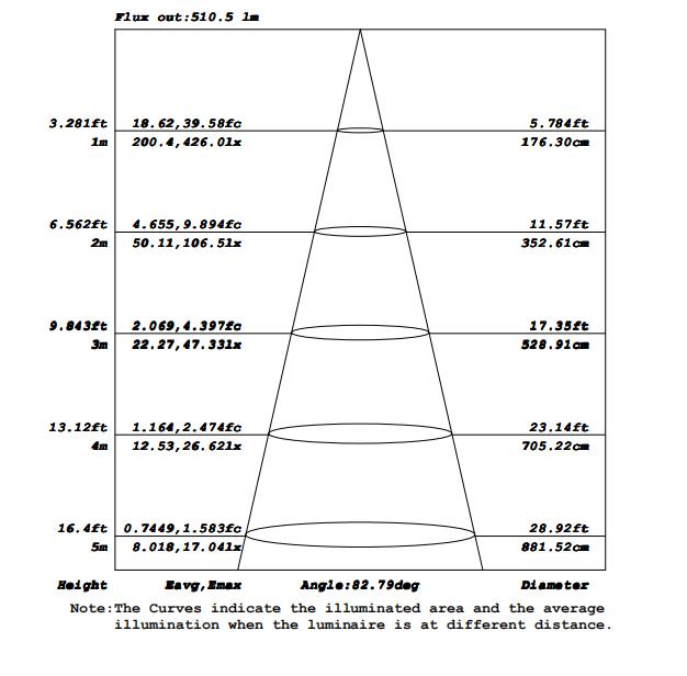0-10v triac/DALI Dimmable recessed install led cob 12w downlight