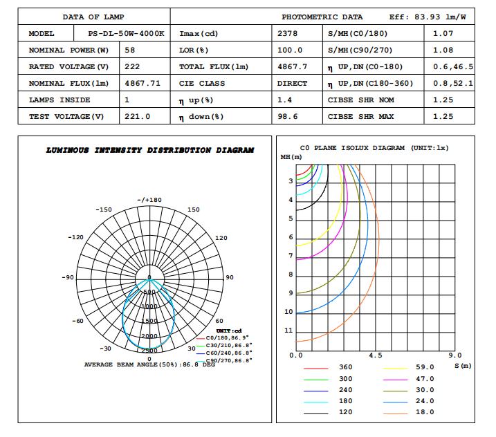 TUV/SAA/CE/CB/ENEC/RoHS approval IP44 CUT Out 200mm 50w COB Downlight