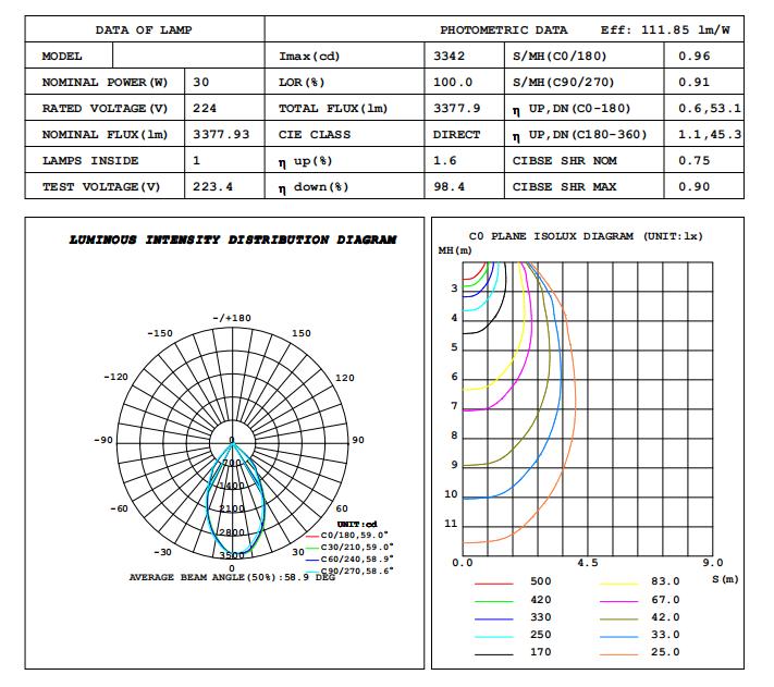 RGB RGBW Zigbee DMX512 Smart lighting 30w LED COB recessed Donwlight