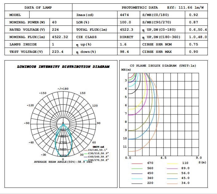 Die Casting Aluminum 3500k IP44 60degree 40w COB LED recessed Downlight