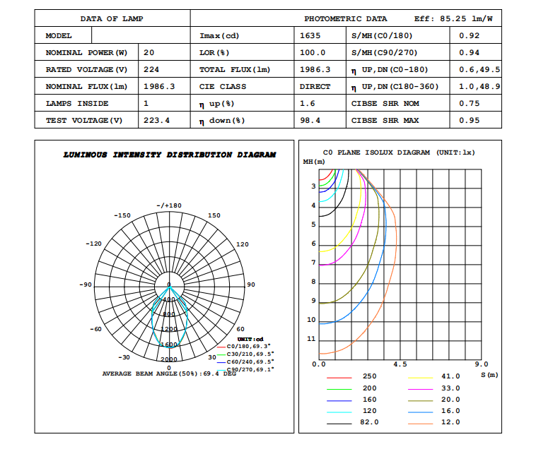 THD<15 THD<10  SDCM<3 High Quality LED hospital lighting Project Type Downlight